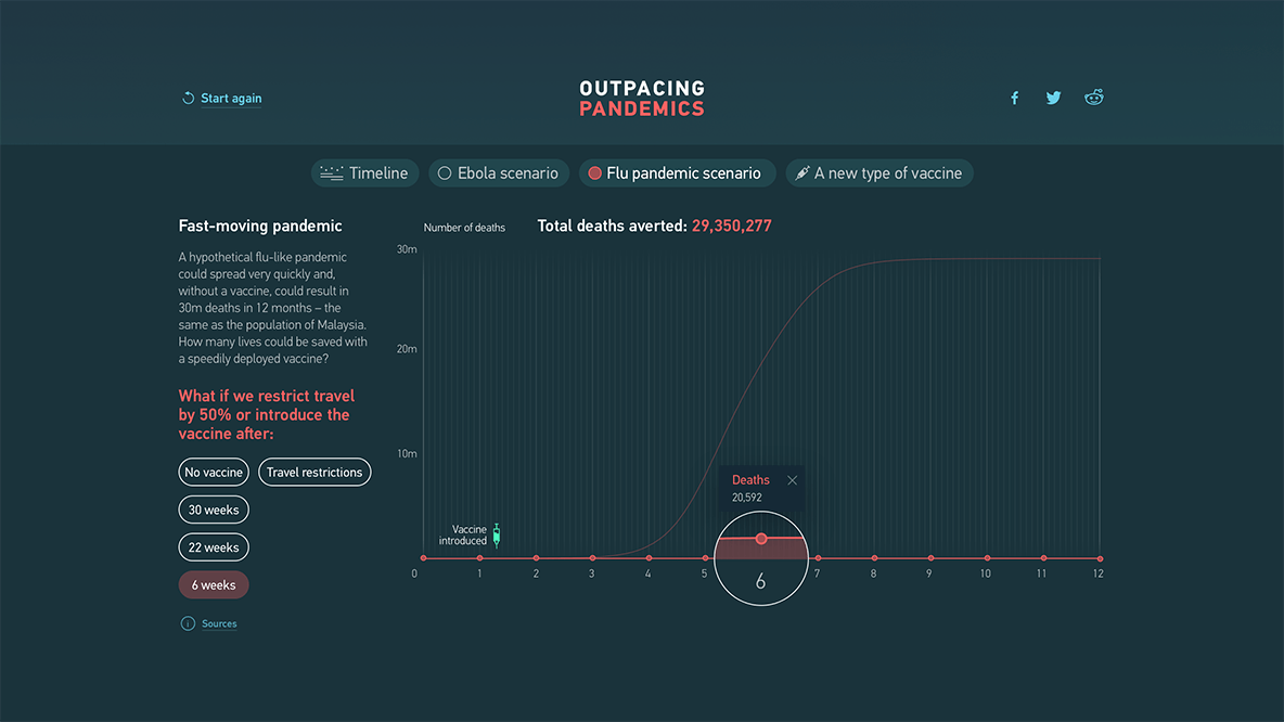 Outpacing Pandemics graphic with magnifying glass