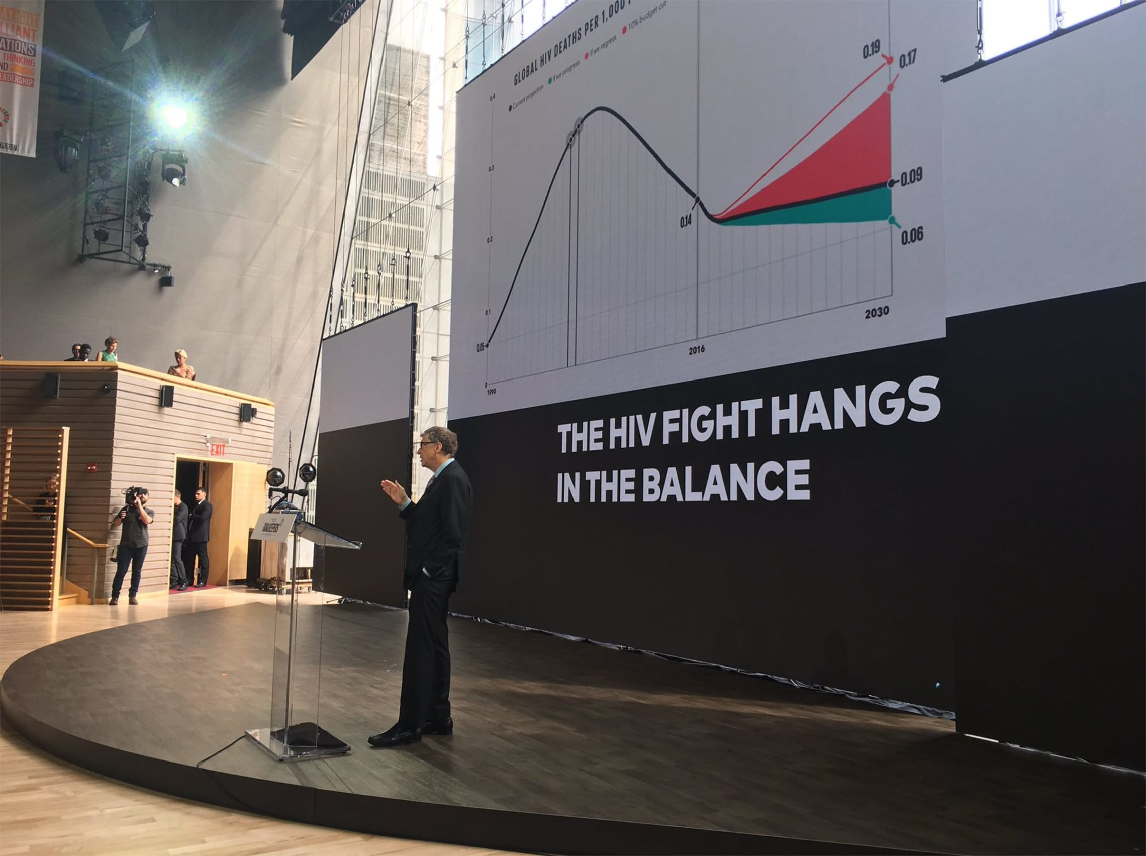Photo of Bill Gates on stage