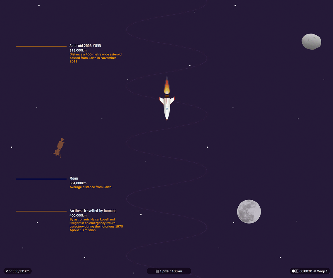 Screenshot of space race interactive data visualization