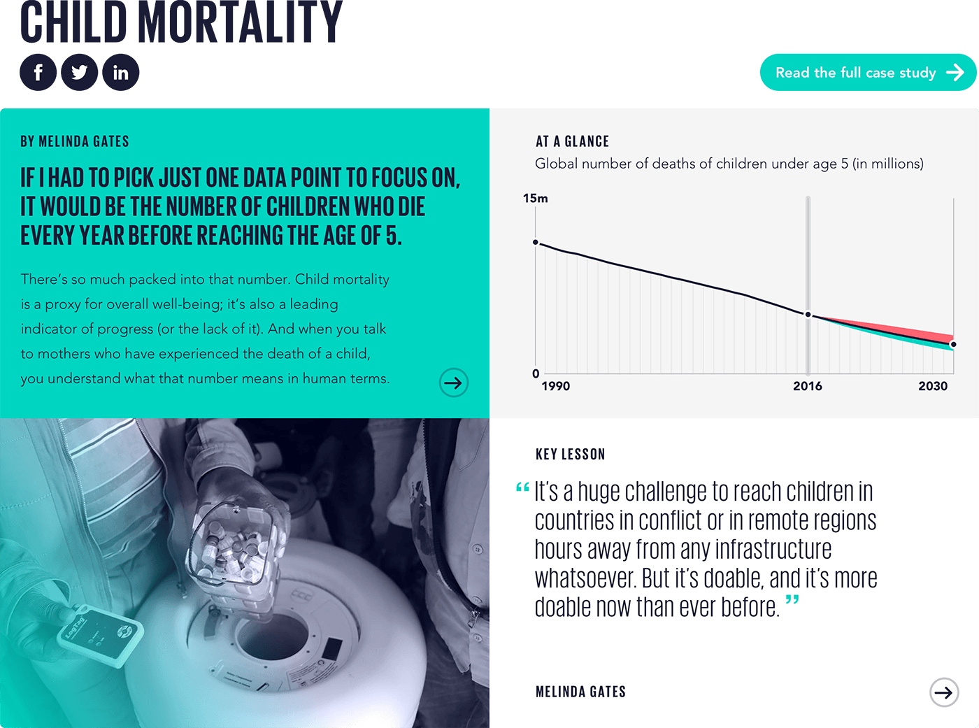 Child mortality case study promo