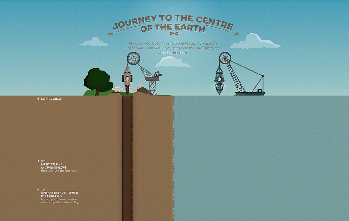introduction for journey to the centre of the Earth interactive data visualization