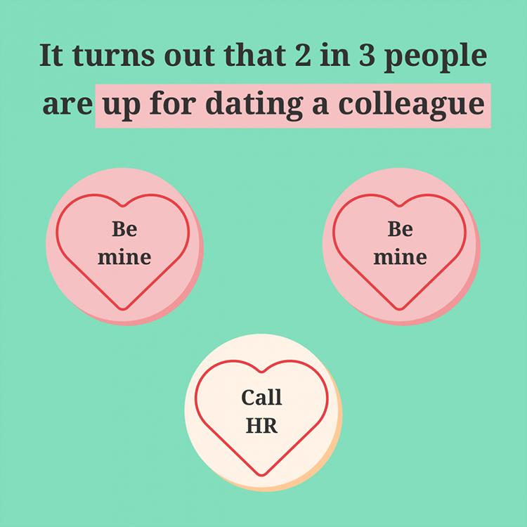 A social media asset for 'how love works'