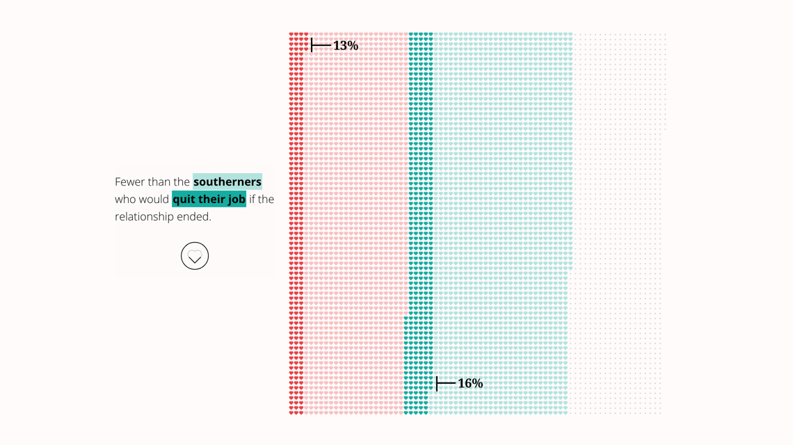 Part of the interactive data visualization
