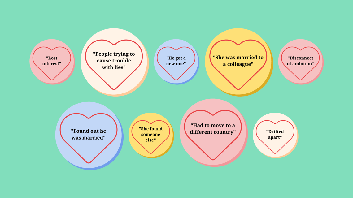 Love hearts with various messages