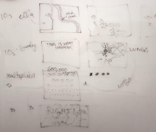 Sketches of Ella Kissi-Debrah video by Beyond Words
