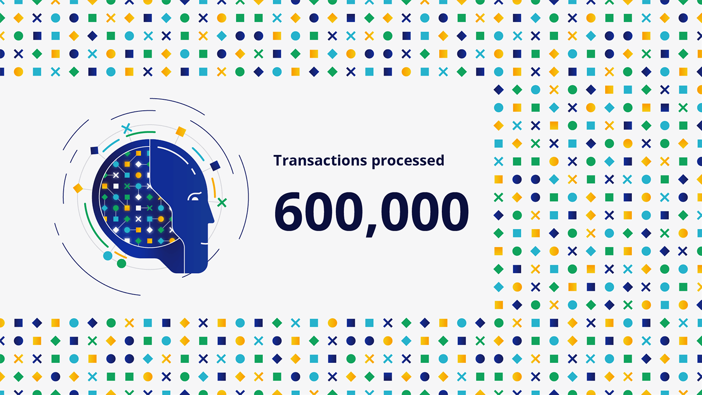 Data visualization from Visa's artificial intelligence showing the number of transactions which are processed per second