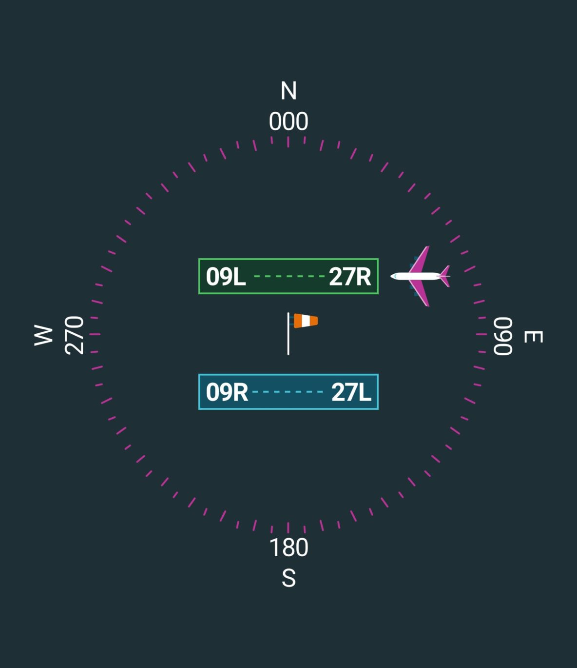 Data visualization about airport runways