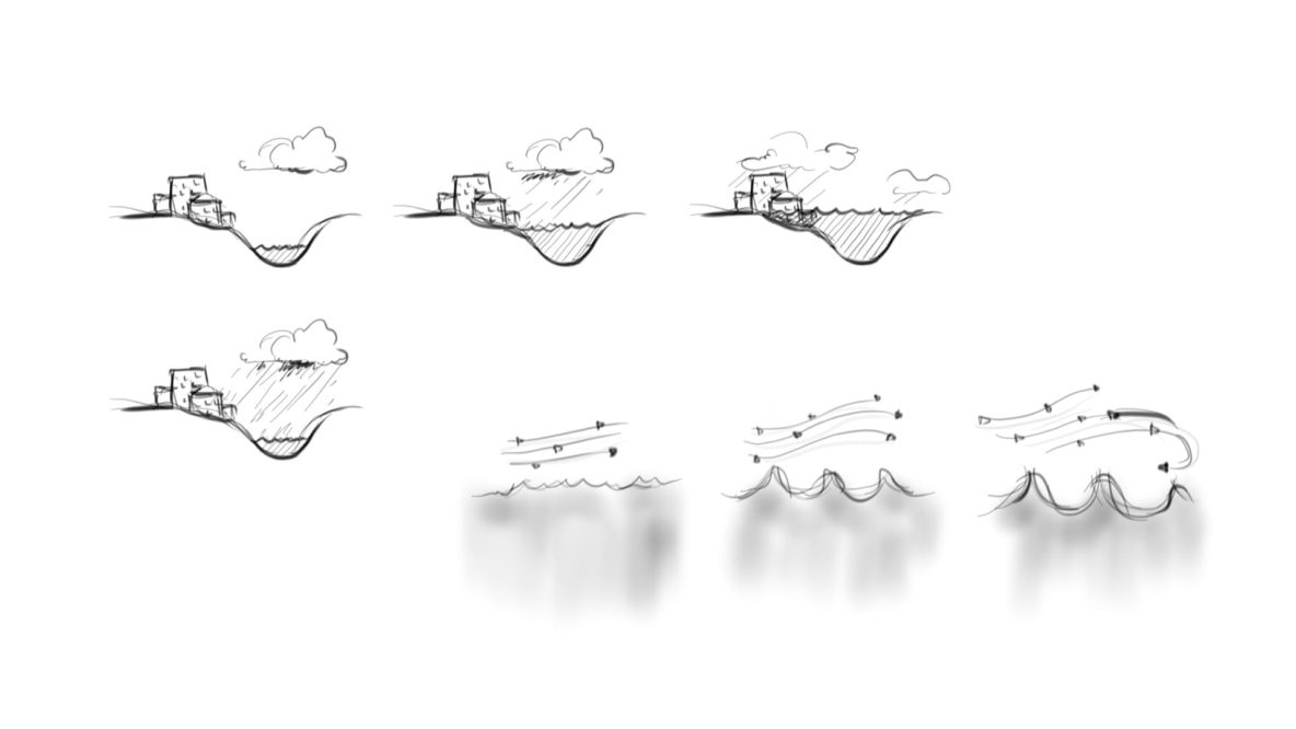 Hand-drawn sketches of clouds, wind and water.